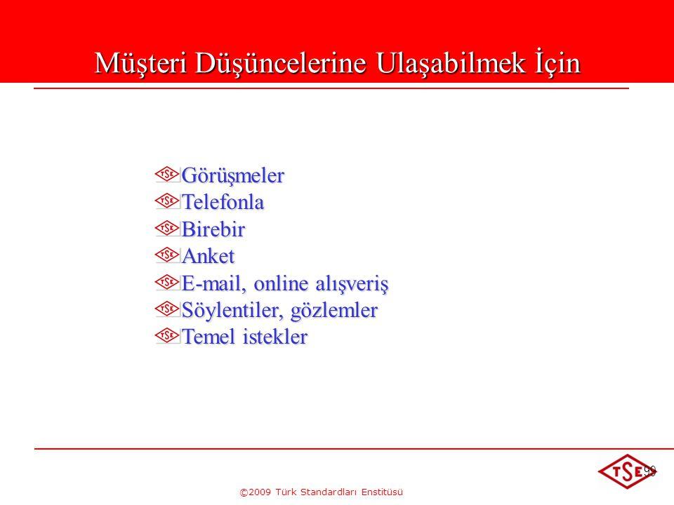 ©2009 Türk Standardları Enstitüsü 99 Müşteri Düşüncelerine Ulaşabilmek İçin GörüşmelerTelefonlaBirebirAnket E-mail, online alışveriş Söylentiler, gözl