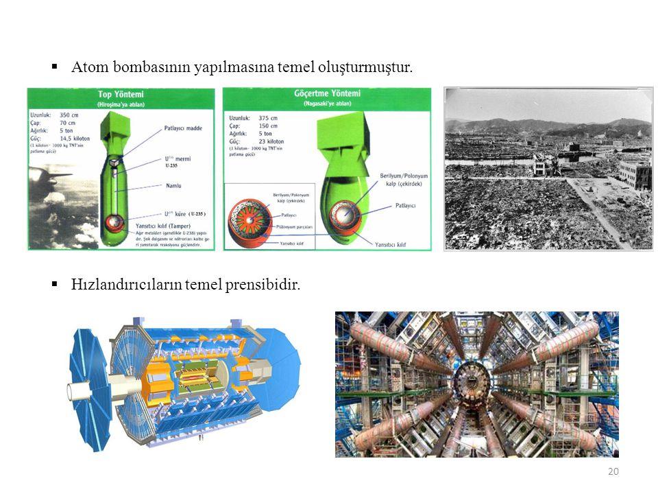 20  Atom bombasının yapılmasına temel oluşturmuştur.  Hızlandırıcıların temel prensibidir.
