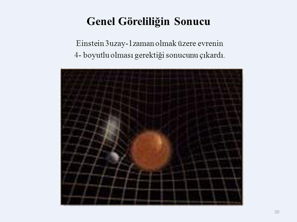 30 Genel Göreliliğin Sonucu Einstein 3uzay-1zaman olmak üzere evrenin 4- boyutlu olması gerektiği sonucunu çıkardı.