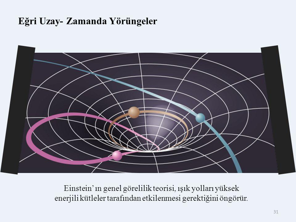 31 Eğri Uzay- Zamanda Yörüngeler Einstein' ın genel görelilik teorisi, ışık yolları yüksek enerjili kütleler tarafından etkilenmesi gerektiğini öngörür.