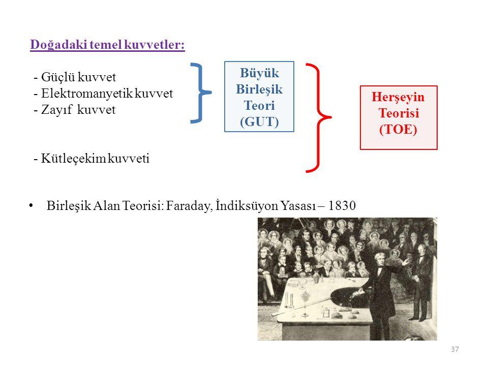 Doğadaki temel kuvvetler: - Güçlü kuvvet - Elektromanyetik kuvvet - Zayıf kuvvet - Kütleçekim kuvveti 37 Büyük Birleşik Teori (GUT) Herşeyin Teorisi (TOE) • Birleşik Alan Teorisi: Faraday, İndiksüyon Yasası – 1830