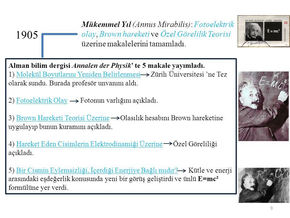 Fotoelektrik Etki Albert Einstein, 1922' de fotoelektrik etki üzerine çalışmalarıyla Nobel Fizik Ödülü' ne layık görüldü.