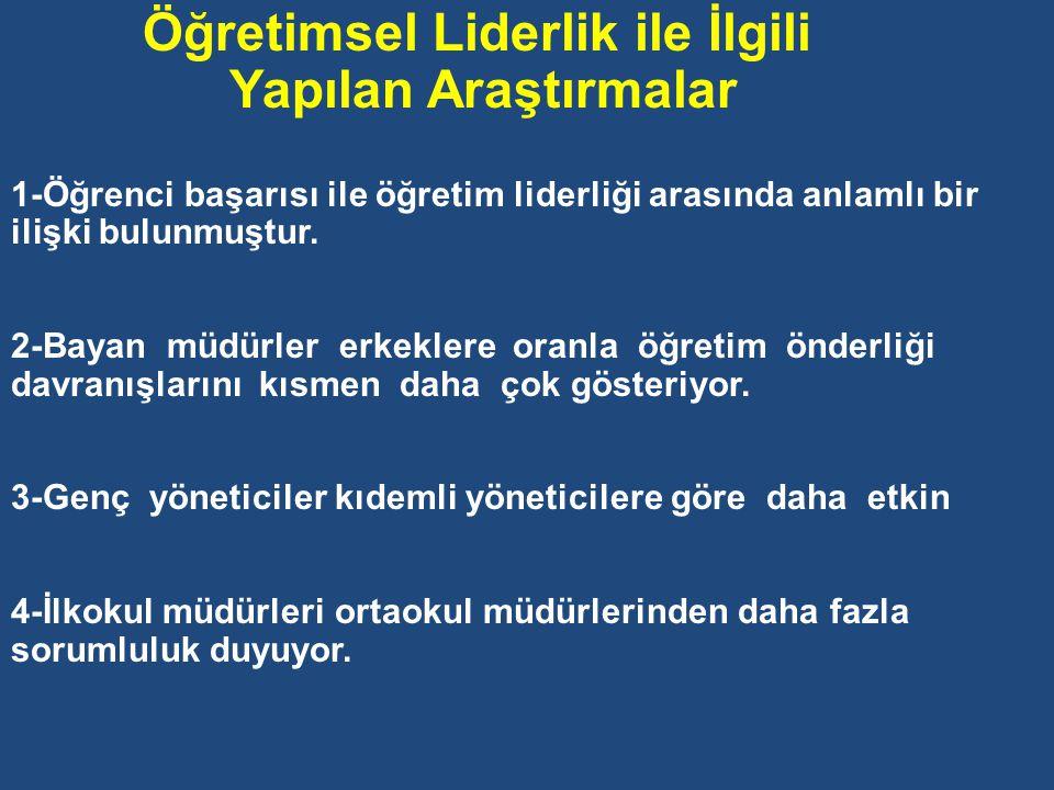 ÖĞRETİM LİDERLİĞİNİ SINIRLAYAN ETKENLER 1-Yasal ve bürokratik sınırlamalar (il, ilçe kararları) 2-Öğretimsel konulara ayrılacak zaman yetersizliği 3-Ç