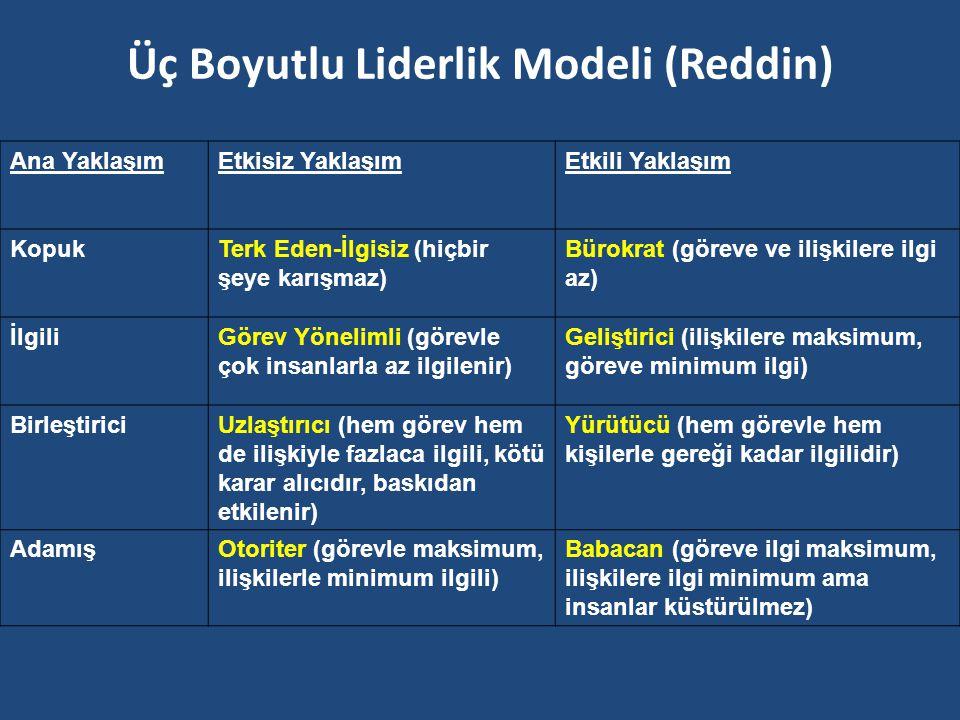 D-4) Reddin'in Üç Boyutlu (3-D)Liderlik Modeli Reddin,liderlik konusundaki iki boyuta (ilişki ve görev) ETKİLİLİK boyutunu eklemiştir. etkililik lider