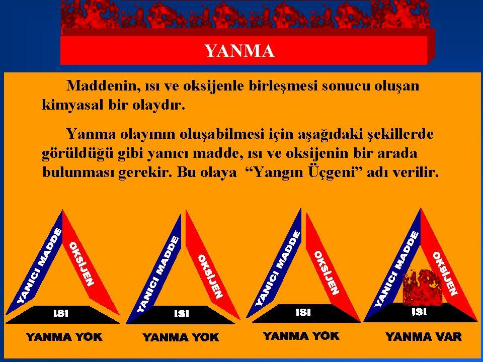 ELEKTRİK DONANIMINA EHLİYETSİZ KİMSELER EL SÜRMEMELİDİR.