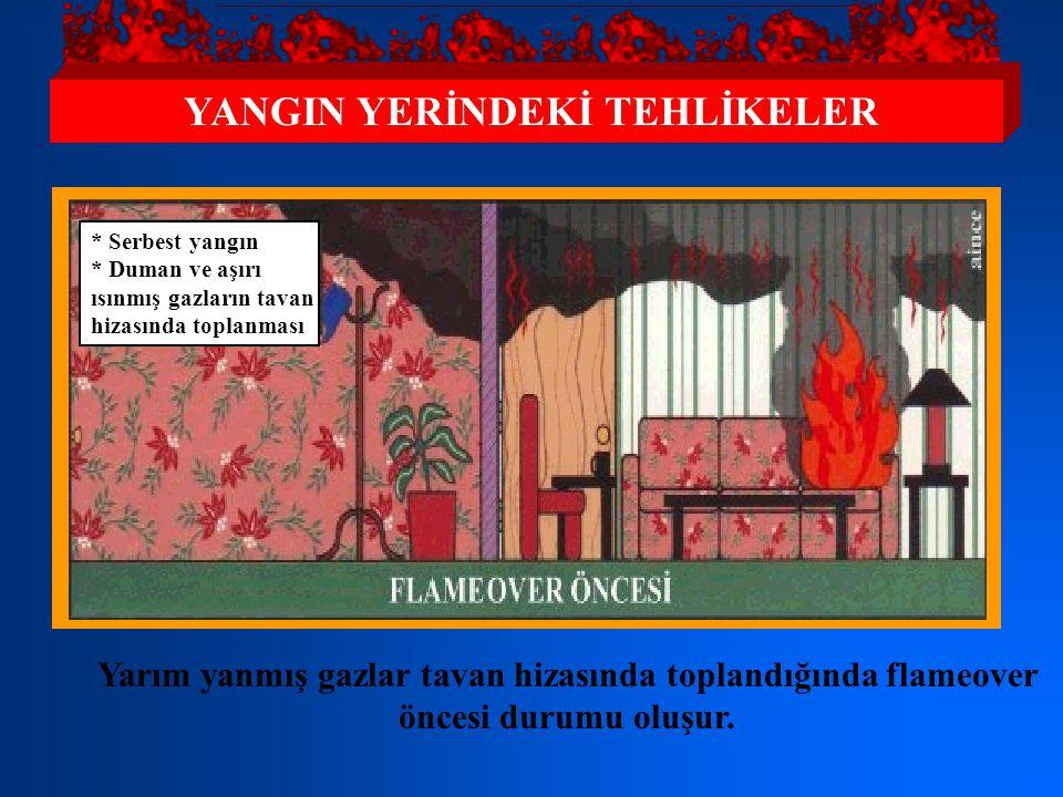 YANGIN YERİNDEKİ TEHLİKELER Bir yangının ilk safhaları, yangının başlangıç safhası olarak değerlendirilir. * 38 °C'nin hemen üzeri * Isınan gazların y