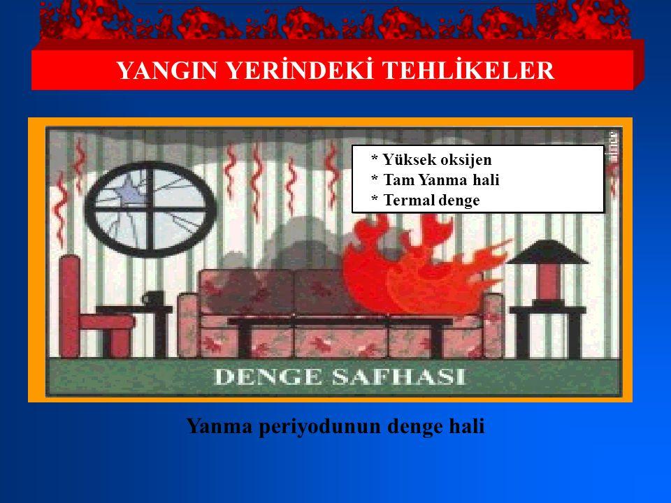 YANGIN YERİNDEKİ TEHLİKELER Flameover'a bir örnek * Aşırı ısınmış gazların tutuşması * Alev cephesinin tavan boyunca yuvarlanması