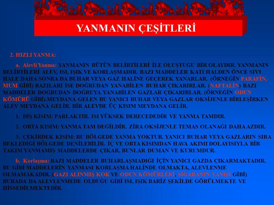 YANMANIN ÇEŞİTLERİ 2.HIZLI YANMA: a.