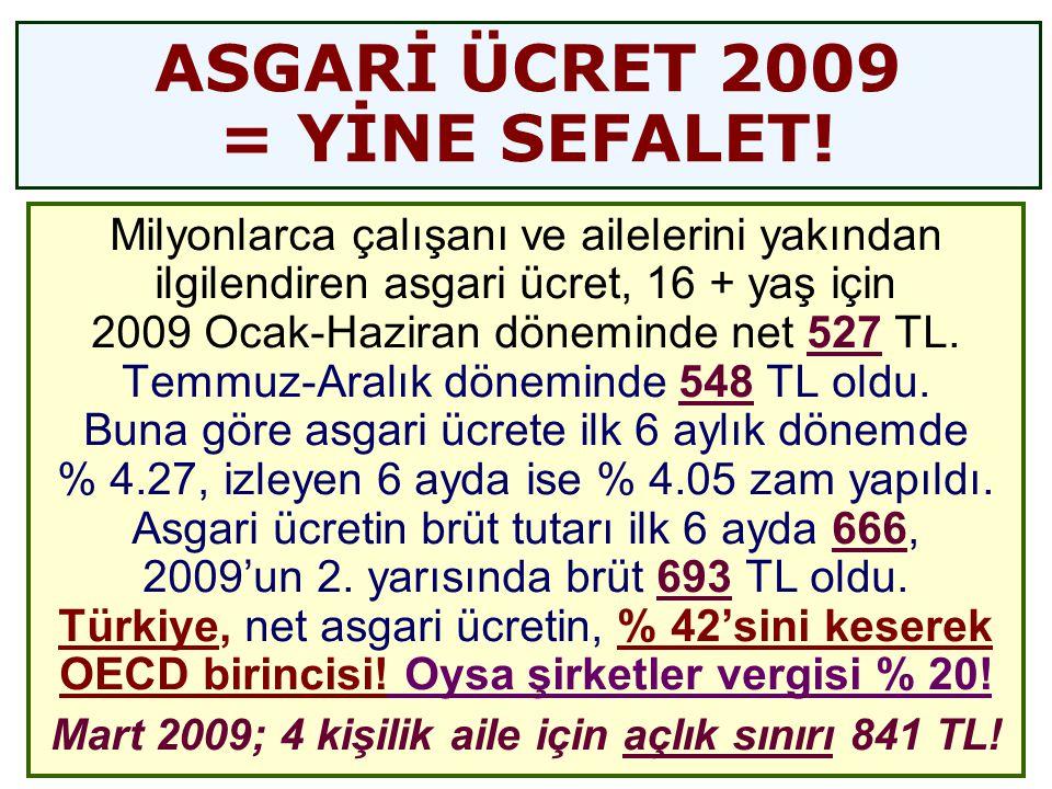 ASGARİ ÜCRET 2009 = YİNE SEFALET.