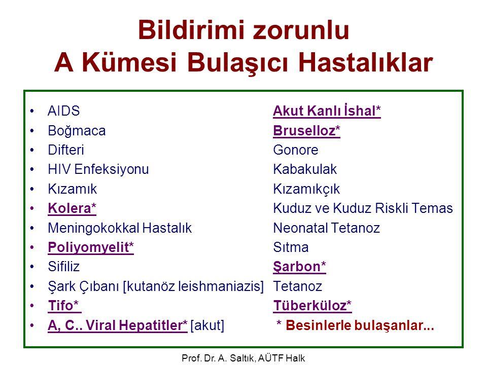 Prof. Dr. A. Saltık, AÜTF Halk Sağlığı AbD Bildirimi zorunlu A Kümesi Bulaşıcı Hastalıklar •AIDS Akut Kanlı İshal* •Boğmaca Bruselloz* •Difteri Gonore