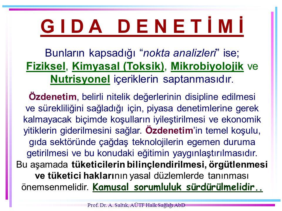 """Prof. Dr. A. Saltık, AÜTF Halk Sağlığı AbD G I D A D E N E T İ M İ Bunların kapsadığı """"nokta analizleri"""" ise; Fiziksel, Kimyasal (Toksik), Mikrobiyolo"""