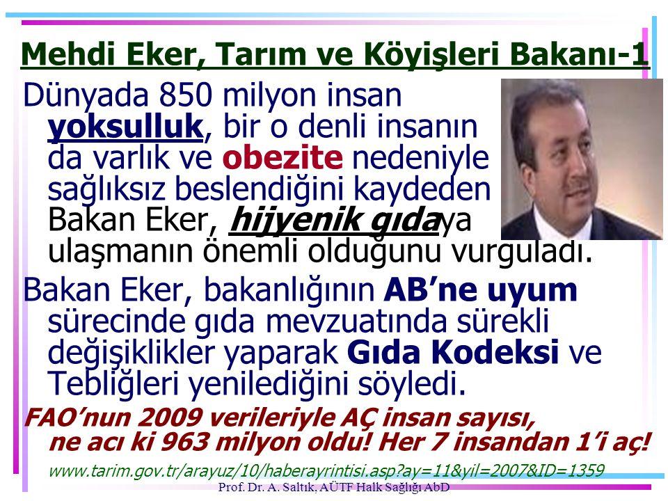 Prof. Dr. A. Saltık, AÜTF Halk Sağlığı AbD Mehdi Eker, Tarım ve Köyişleri Bakanı-1 Dünyada 850 milyon insan yoksulluk, bir o denli insanın da varlık v