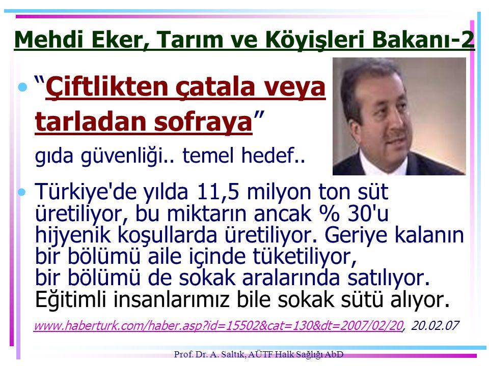 """Prof. Dr. A. Saltık, AÜTF Halk Sağlığı AbD Mehdi Eker, Tarım ve Köyişleri Bakanı-2 •""""Çiftlikten çatala veya tarladan sofraya"""" gıda güvenliği.. temel h"""
