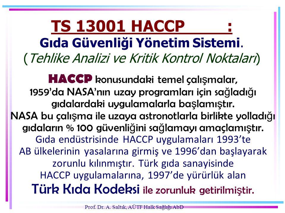 Prof. Dr. A. Saltık, AÜTF Halk Sağlığı AbD TS 13001 HACCP : Gıda Güvenliği Yönetim Sistemi. (Tehlike Analizi ve Kritik Kontrol Noktaları) HACCP konusu