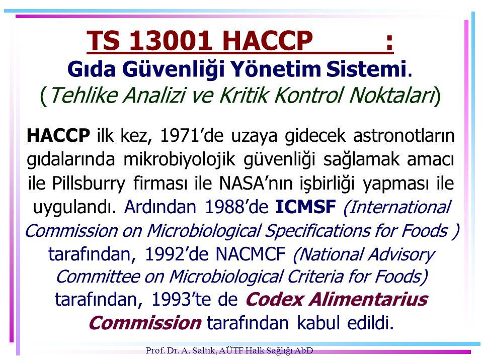 Prof. Dr. A. Saltık, AÜTF Halk Sağlığı AbD TS 13001 HACCP : Gıda Güvenliği Yönetim Sistemi. (Tehlike Analizi ve Kritik Kontrol Noktaları) HACCP ilk ke