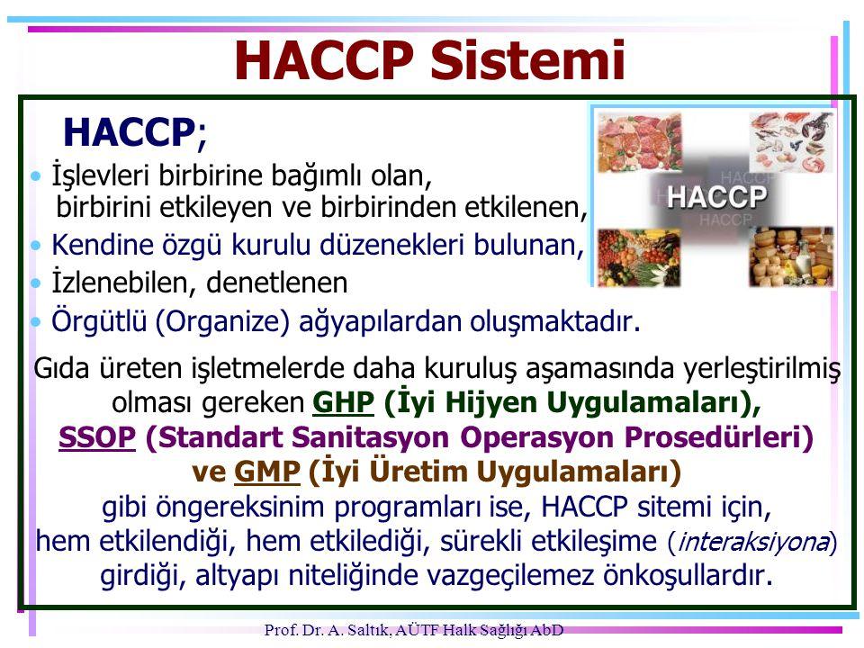 Prof. Dr. A. Saltık, AÜTF Halk Sağlığı AbD HACCP Sistemi HACCP; • İşlevleri birbirine bağımlı olan, birbirini etkileyen ve birbirinden etkilenen, • Ke