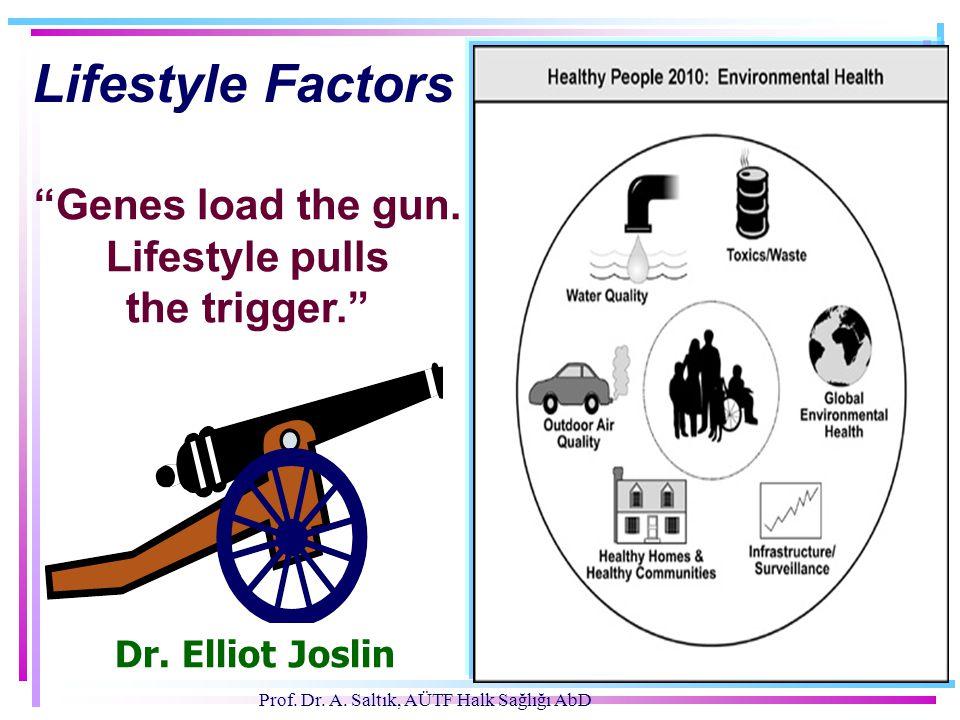 "Prof. Dr. A. Saltık, AÜTF Halk Sağlığı AbD ""Genes load the gun. Lifestyle pulls the trigger."" Dr. Elliot Joslin Lifestyle Factors"