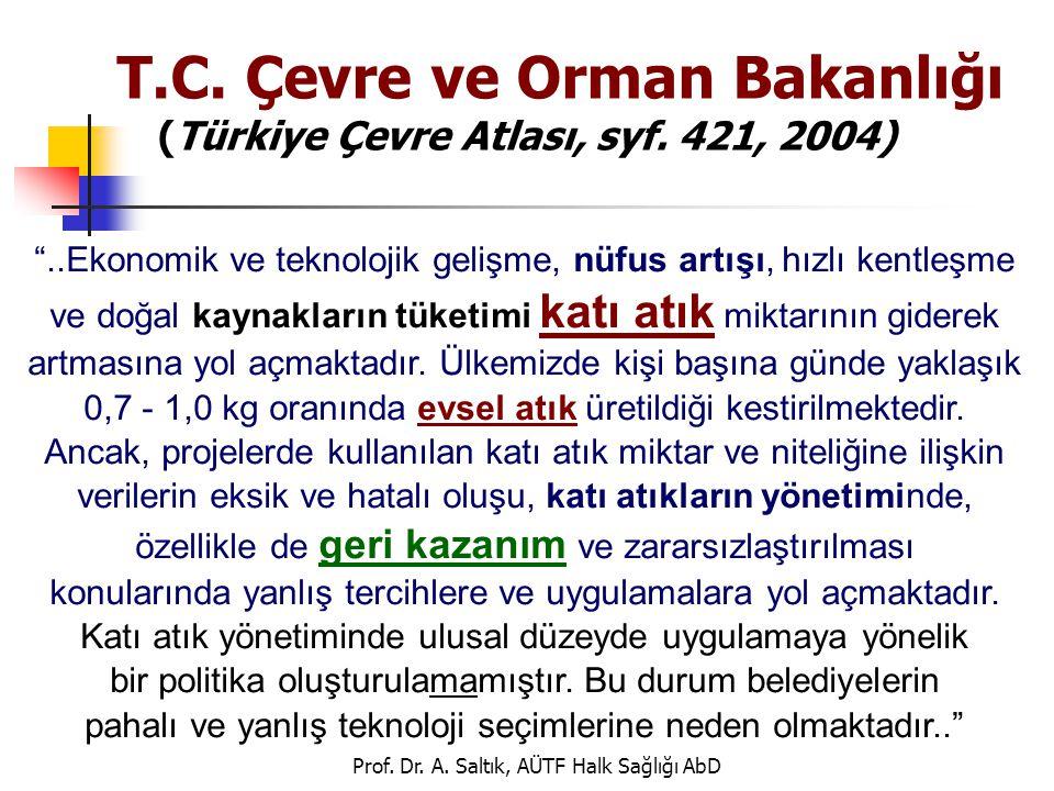 """T.C. Çevre ve Orman Bakanlığı (Türkiye Çevre Atlası, syf. 421, 2004) """"..Ekonomik ve teknolojik gelişme, nüfus artışı, hızlı kentleşme ve doğal kaynakl"""