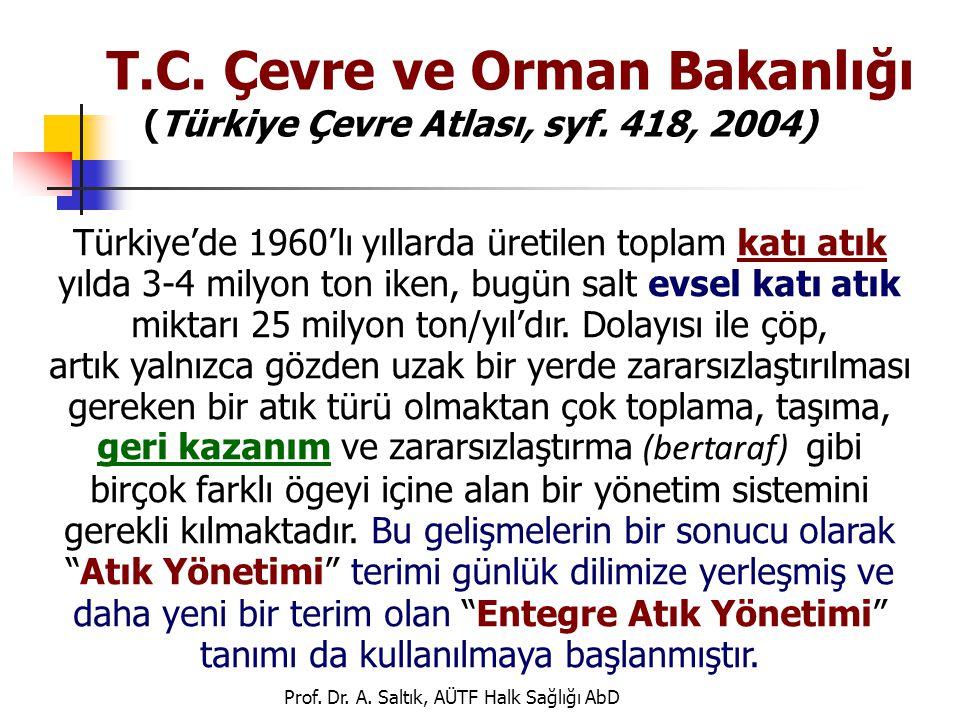 Prof. Dr. A. Saltık, AÜTF Halk Sağlığı AbD T.C. Çevre ve Orman Bakanlığı (Türkiye Çevre Atlası, syf. 418, 2004) Türkiye'de 1960'lı yıllarda üretilen t