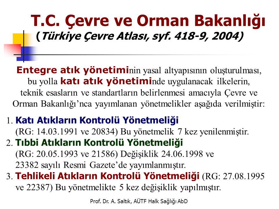 Prof. Dr. A. Saltık, AÜTF Halk Sağlığı AbD T.C. Çevre ve Orman Bakanlığı (Türkiye Çevre Atlası, syf. 418-9, 2004) Entegre atık yönetimi nin yasal alty
