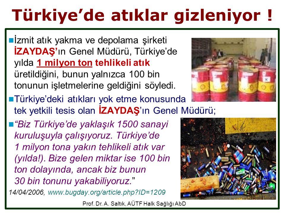 Türkiye'de atıklar gizleniyor !  İzmit atık yakma ve depolama şirketi İZAYDAŞ'ın Genel Müdürü, Türkiye'de yılda 1 milyon ton tehlikeli atık üretildiğ