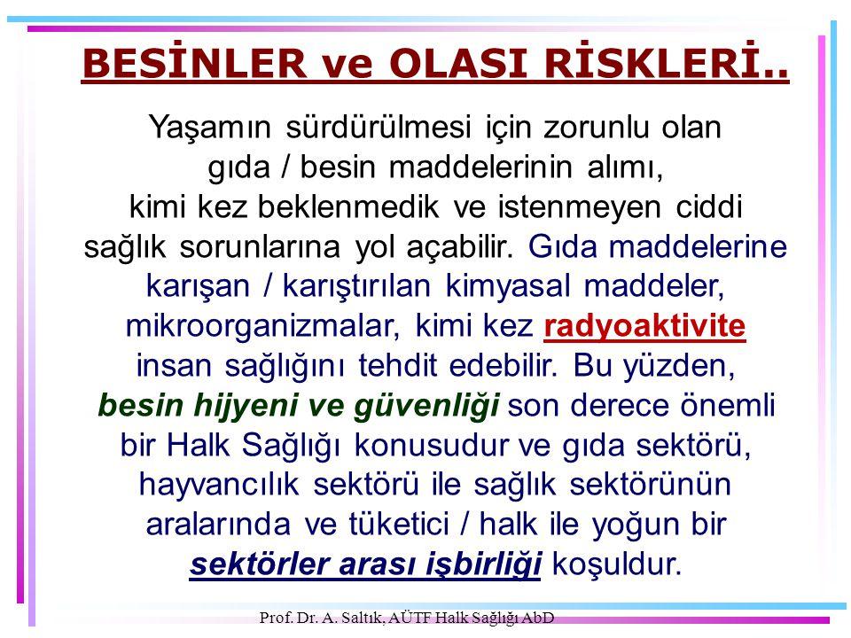 Prof.Dr. A. Saltık, AÜTF Halk Sağlığı AbD BESİNLER ve OLASI RİSKLERİ..