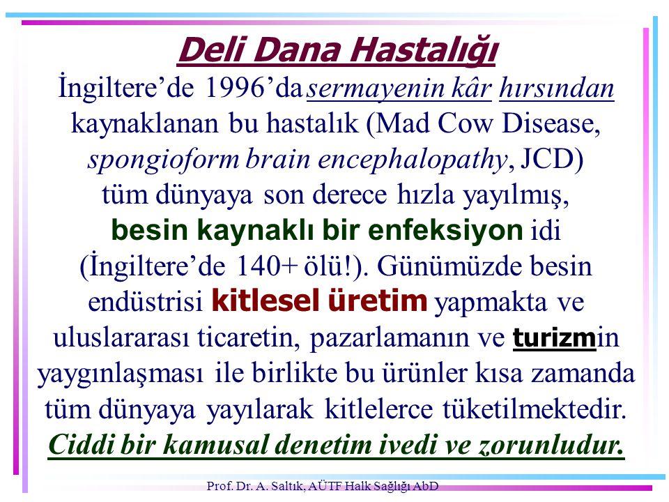 Prof. Dr. A. Saltık, AÜTF Halk Sağlığı AbD Deli Dana Hastalığı İngiltere'de 1996'da sermayenin kâr hırsından kaynaklanan bu hastalık (Mad Cow Disease,