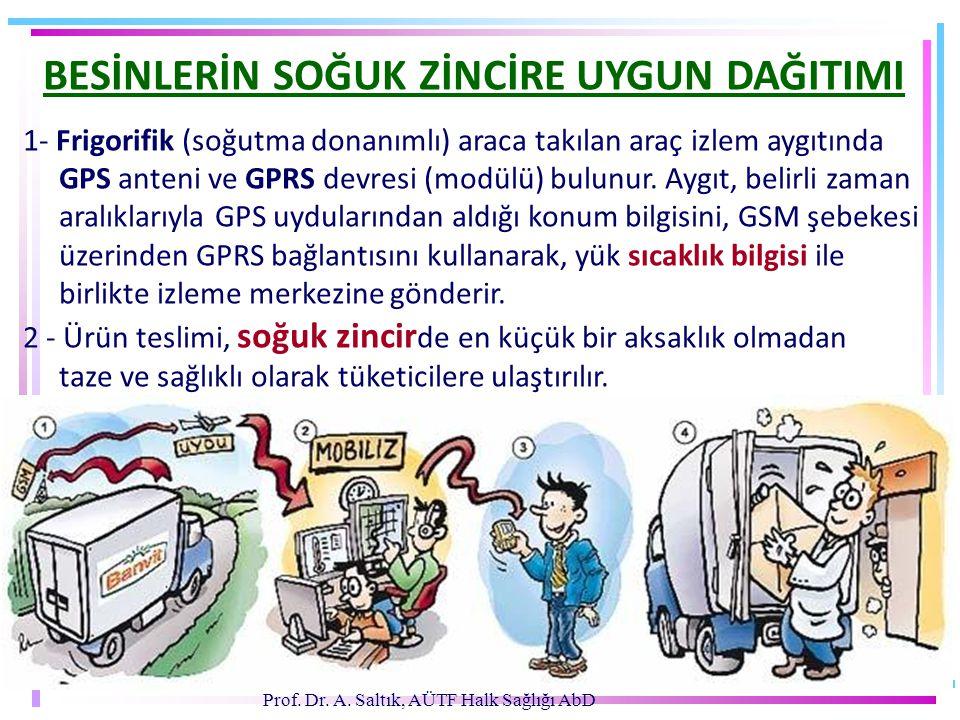 Prof. Dr. A. Saltık, AÜTF Halk Sağlığı AbD BESİNLERİN SOĞUK ZİNCİRE UYGUN DAĞITIMI 1- Frigorifik (soğutma donanımlı) araca takılan araç izlem aygıtınd