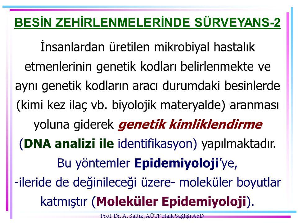 Prof. Dr. A. Saltık, AÜTF Halk Sağlığı AbD BESİN ZEHİRLENMELERİNDE SÜRVEYANS-2 İnsanlardan üretilen mikrobiyal hastalık etmenlerinin genetik kodları b