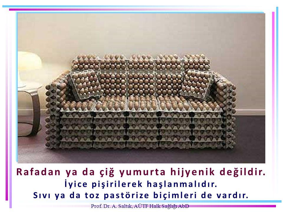 Prof.Dr. A. Saltık, AÜTF Halk Sağlığı AbD Rafadan ya da çiğ yumurta hijyenik değildir.