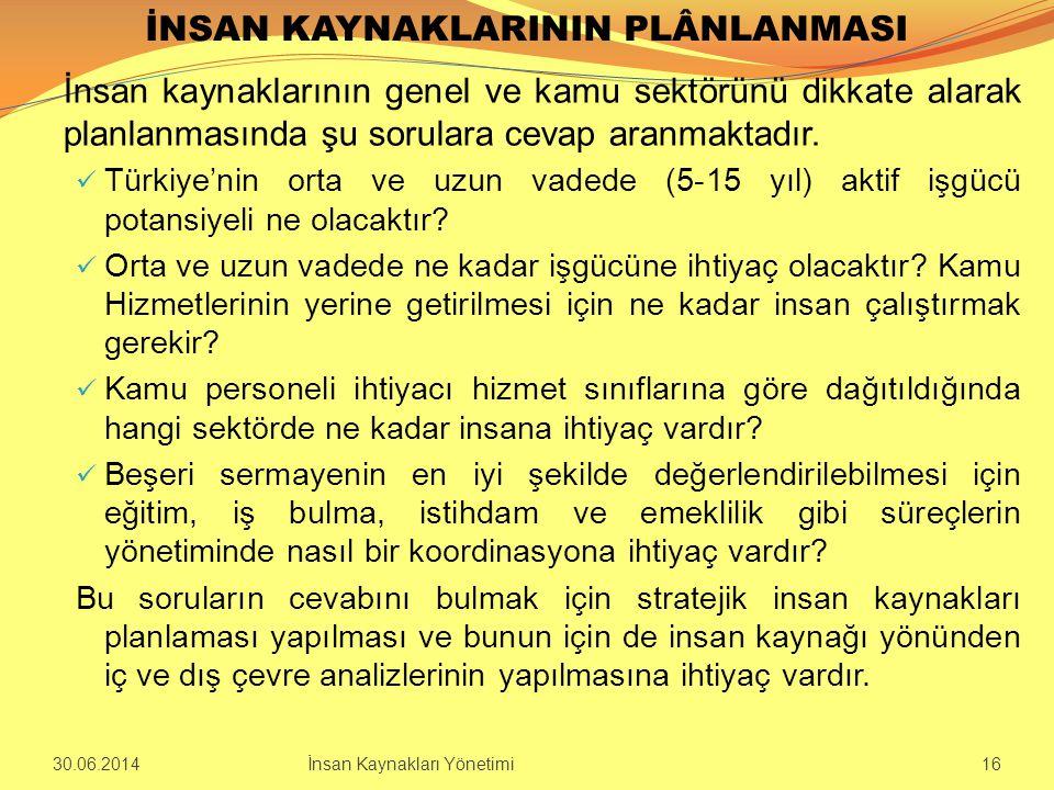 İNSAN KAYNAKLARININ PLÂNLANMASI İnsan kaynaklarının genel ve kamu sektörünü dikkate alarak planlanmasında şu sorulara cevap aranmaktadır.  Türkiye'ni