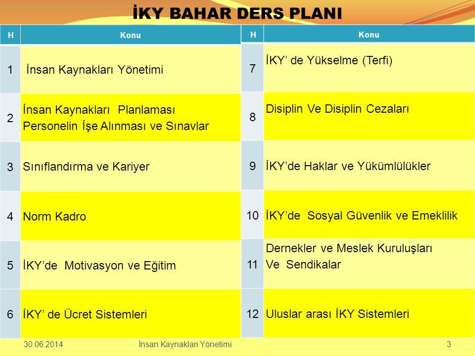 NORM KADRO BELİRLEME SÜRECİ 1.