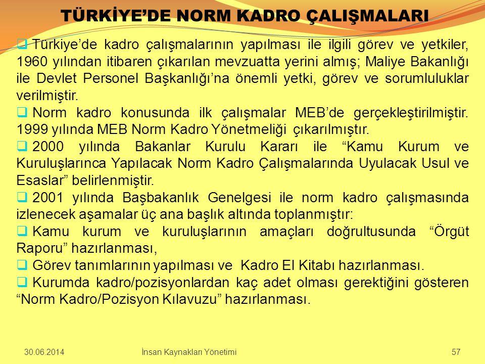 TÜRKİYE'DE NORM KADRO ÇALIŞMALARI  Türkiye'de kadro çalışmalarının yapılması ile ilgili görev ve yetkiler, 1960 yılından itibaren çıkarılan mevzuatta