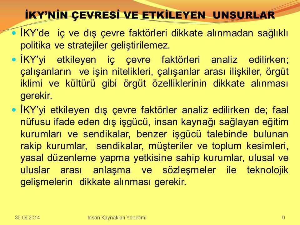 30.06.2014İnsan Kaynakları Yönetimi 70 MEMUR MAAŞ BORDROSU