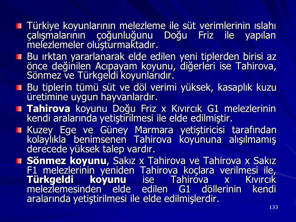 133 Türkiye koyunlarının melezleme ile süt verimlerinin ıslahı çalışmalarının çoğunluğunu Doğu Friz ile yapılan melezlemeler oluşturmaktadır. Bu ırkta