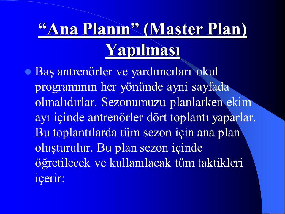 """""""Ana Planın"""" (Master Plan) Yapılması  Baş antrenörler ve yardımcıları okul programının her yönünde ayni sayfada olmalıdırlar. Sezonumuzu planlarken e"""