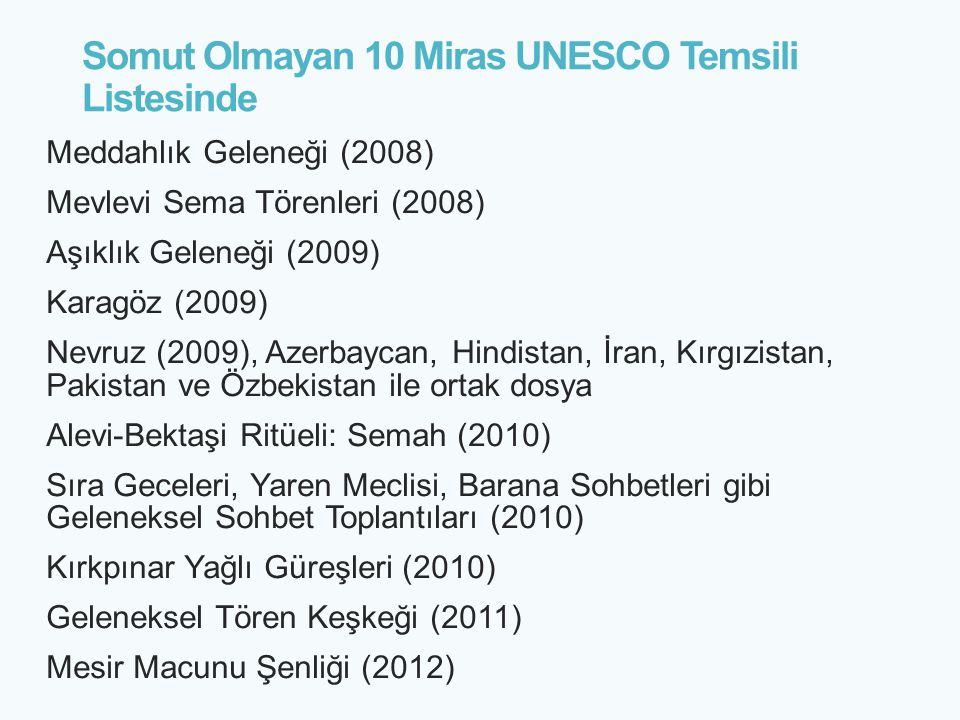 Somut Olmayan 10 Miras UNESCO Temsili Listesinde Meddahlık Geleneği (2008) Mevlevi Sema Törenleri (2008) Aşıklık Geleneği (2009) Karagöz (2009) Nevruz