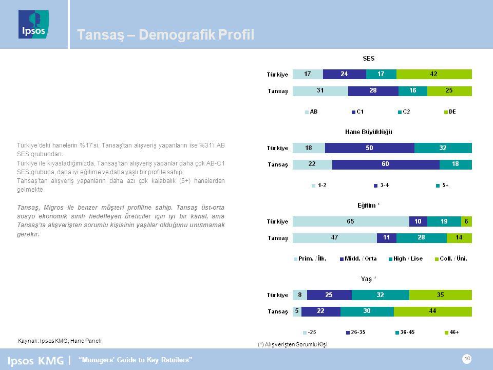 | Managers Guide to Key Retailers 10 Tansaş – Demografik Profil Türkiye'deki hanelerin %17'si, Tansaş'tan alışveriş yapanların ise %31'i AB SES grubundan.