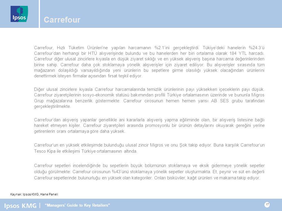 | Managers Guide to Key Retailers 17 Carrefour Carrefour, Hızlı Tüketim Ürünleri'ne yapılan harcamanın %2.1'ini gerçekleştirdi.
