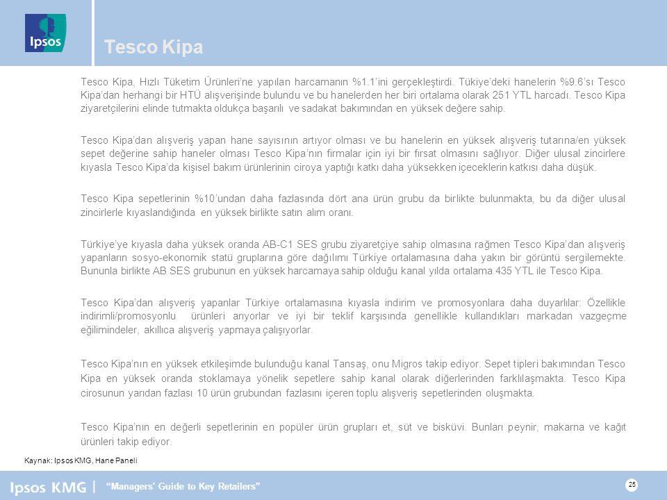 | Managers Guide to Key Retailers 25 Tesco Kipa Tesco Kipa, Hızlı Tüketim Ürünleri'ne yapılan harcamanın %1.1'ini gerçekleştirdi.