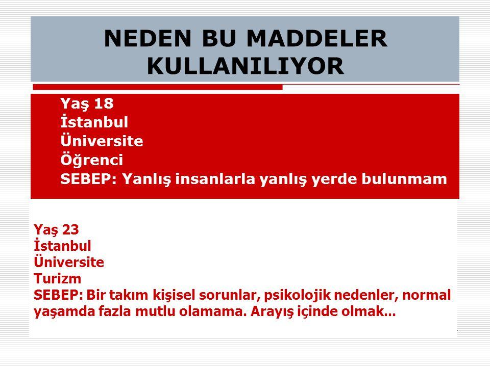 NEDEN BU MADDELER KULLANILIYOR  Yaş 18  İstanbul  Üniversite  Öğrenci  SEBEP: Yanlış insanlarla yanlış yerde bulunmam Yaş 23 İstanbul Üniversite