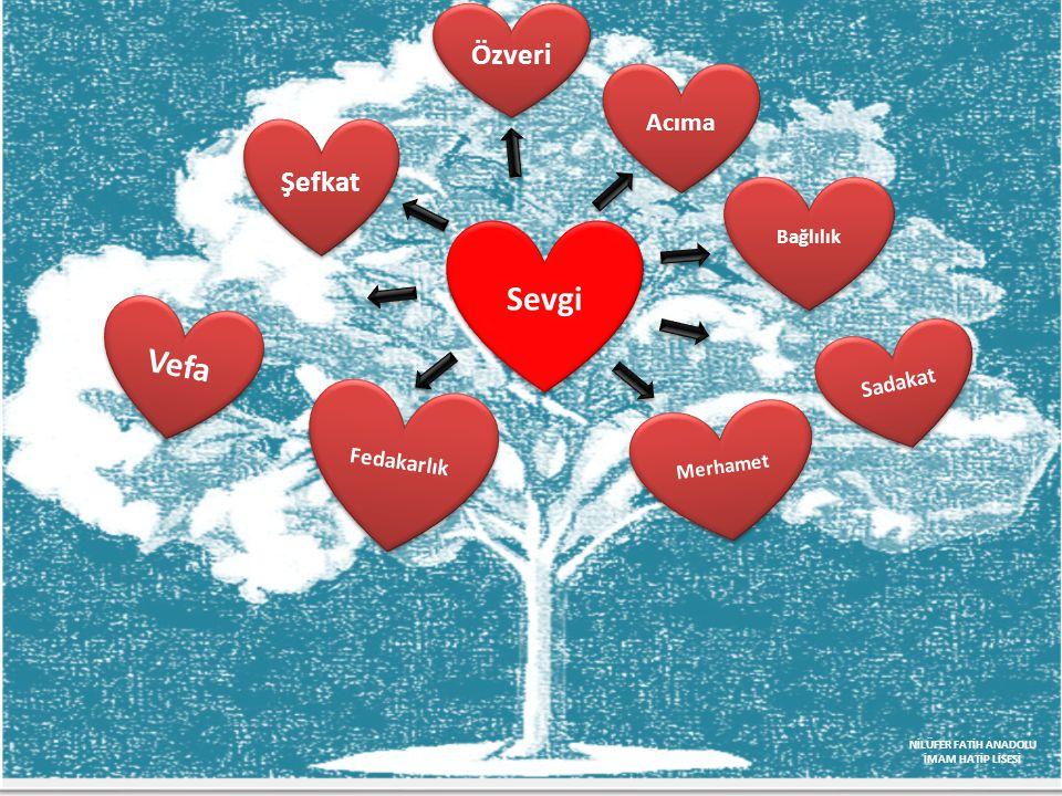 Fedakarlık Özveri Şefkat Sevgi Vefa Acıma Merhamet Sadakat Bağlılık NİLÜFER FATİH ANADOLU İMAM HATİP LİSESİ