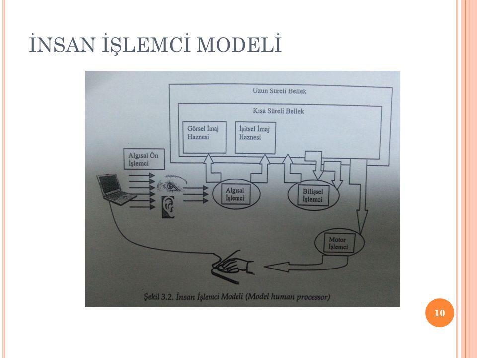 İNSAN İŞLEMCİ MODELİ 10