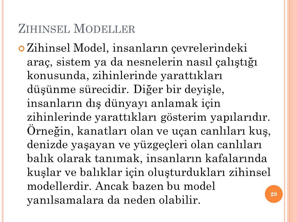 Z IHINSEL M ODELLER Zihinsel Model, insanların çevrelerindeki araç, sistem ya da nesnelerin nasıl çalıştığı konusunda, zihinlerinde yarattıkları düşün