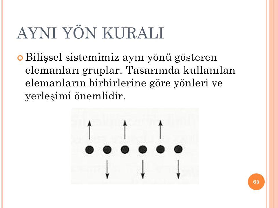 AYNI YÖN KURALI Bilişsel sistemimiz aynı yönü gösteren elemanları gruplar. Tasarımda kullanılan elemanların birbirlerine göre yönleri ve yerleşimi öne