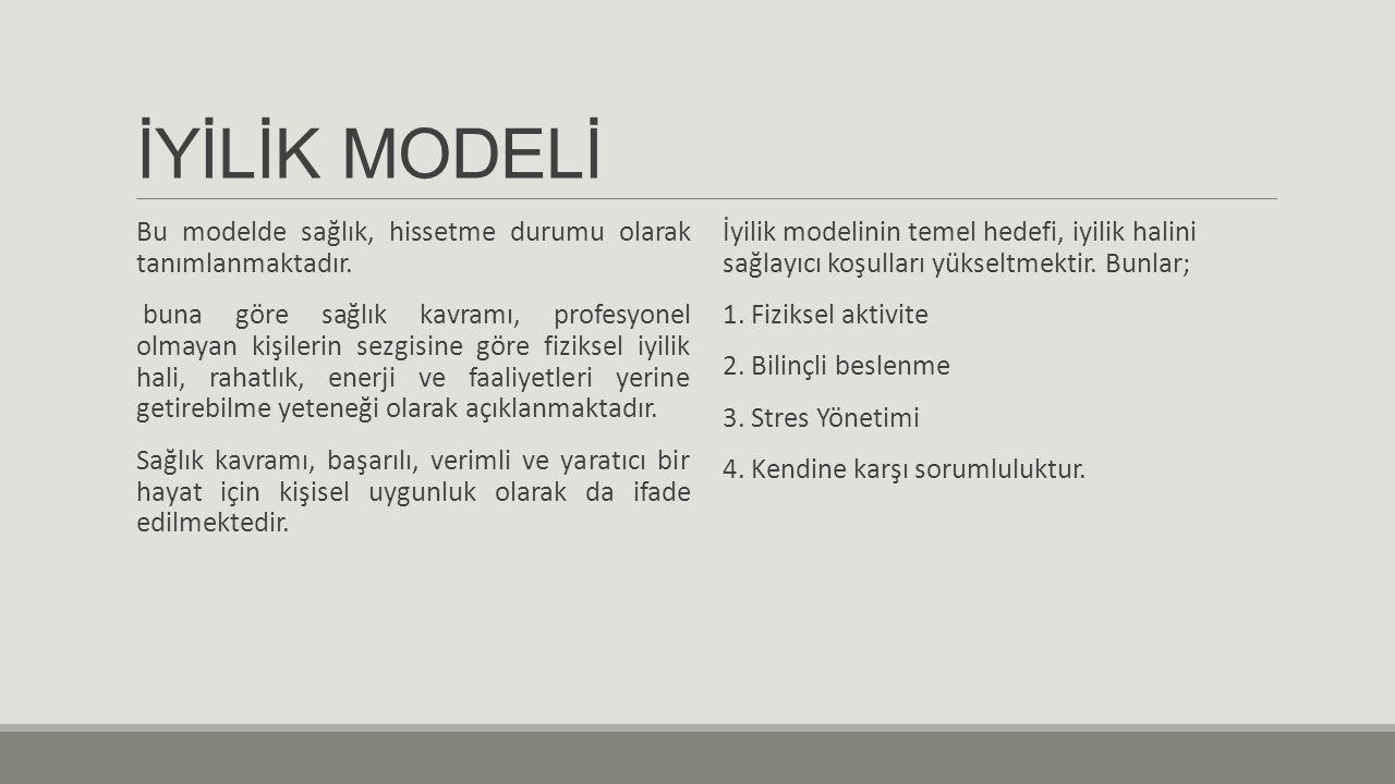 İYİLİK MODELİ Bu modelde sağlık, hissetme durumu olarak tanımlanmaktadır. buna göre sağlık kavramı, profesyonel olmayan kişilerin sezgisine göre fizik
