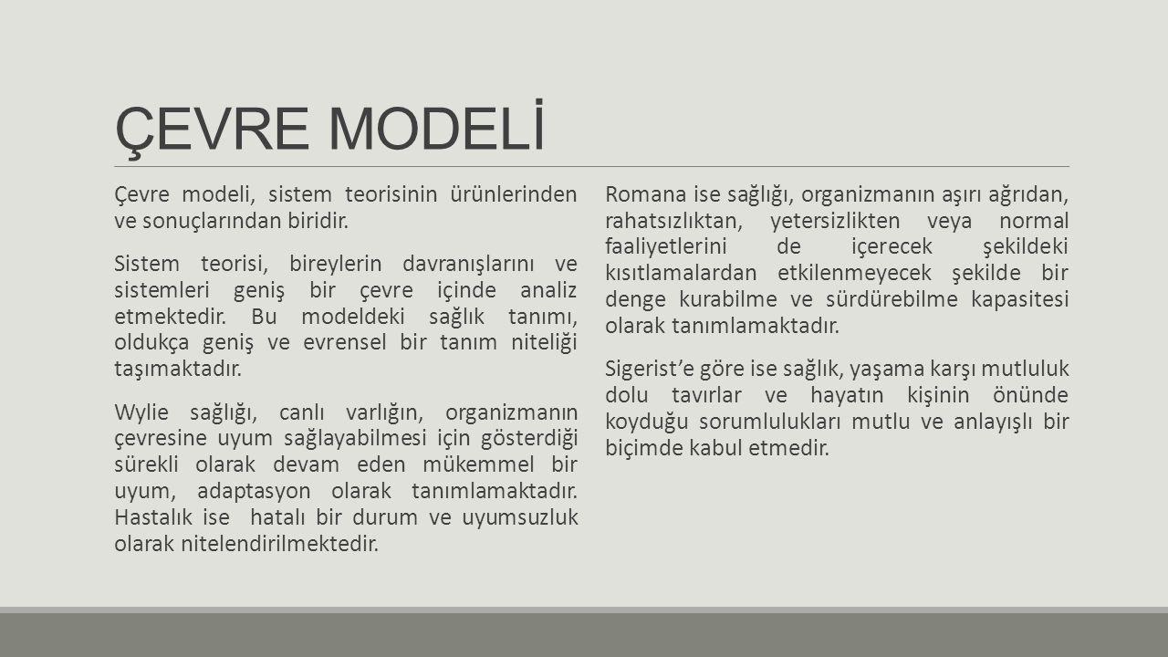 ÇEVRE MODELİ Çevre modeli, sistem teorisinin ürünlerinden ve sonuçlarından biridir. Sistem teorisi, bireylerin davranışlarını ve sistemleri geniş bir