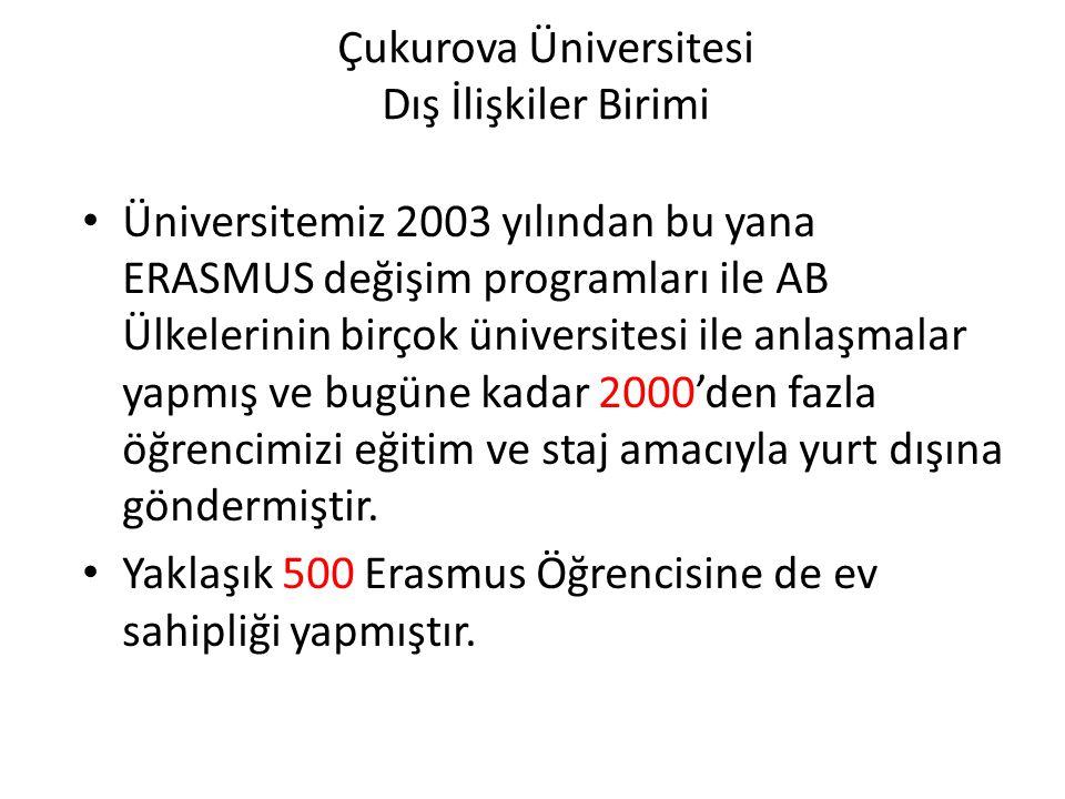 Çukurova Üniversitesi Dış İlişkiler Birimi • Üniversitemiz 2003 yılından bu yana ERASMUS değişim programları ile AB Ülkelerinin birçok üniversitesi il