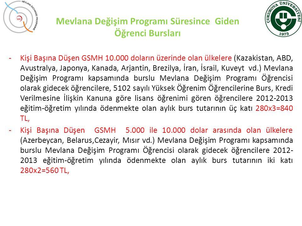 Mevlana Değişim Programı Süresince Giden Öğrenci Bursları -Kişi Başına Düşen GSMH 10.000 doların üzerinde olan ülkelere (Kazakistan, ABD, Avustralya,