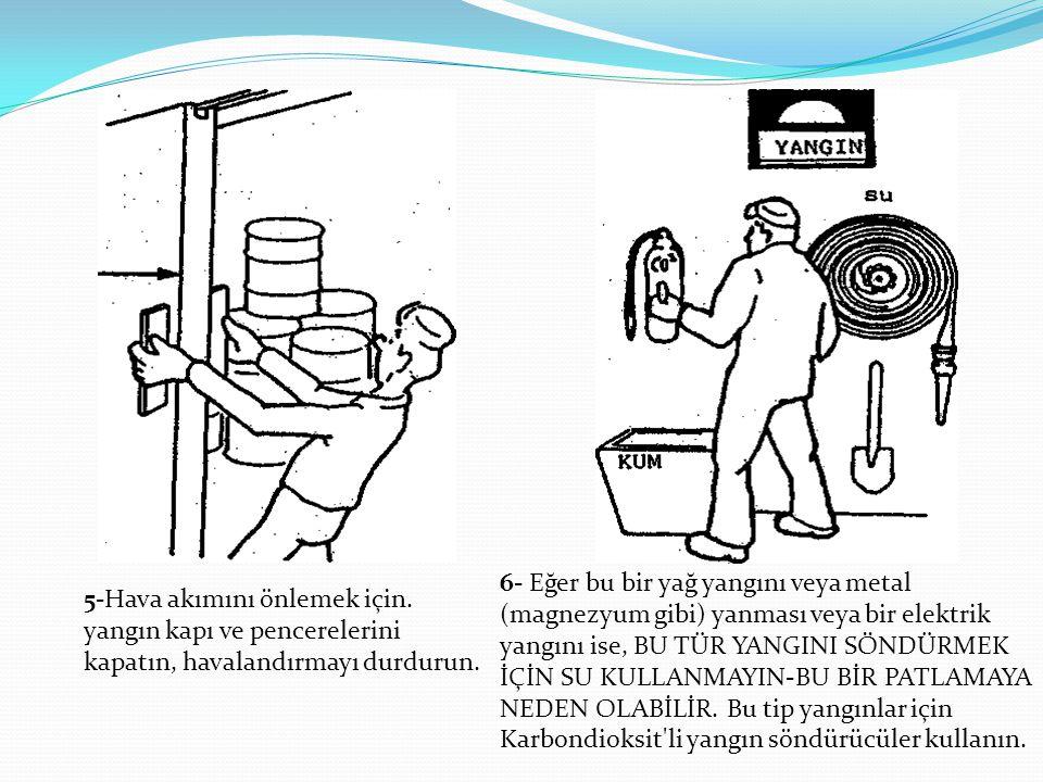 5-Hava akımını önlemek için. yangın kapı ve pencerelerini kapatın, havalandırmayı durdurun.